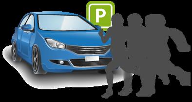 Parking Surveillance