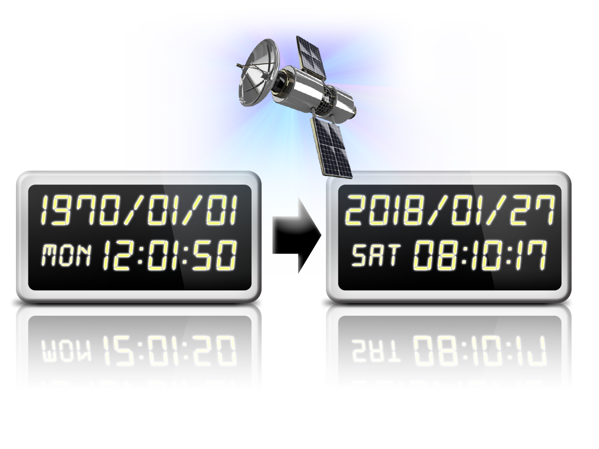 Sync Time & Date to the Atomic Clock
